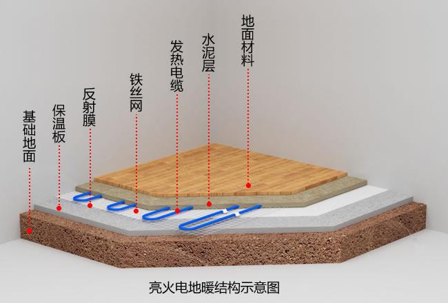 复合木地板德赢官方网站app安装