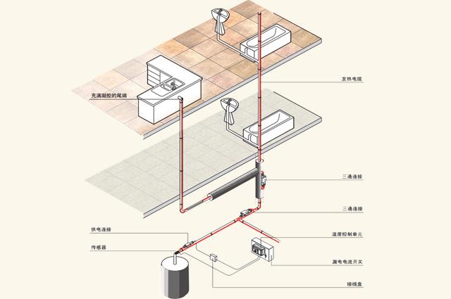 什么是管道热水恒温系统?